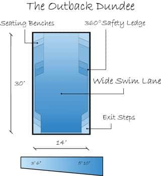 Introducing The Outback Dundee Pool The Outback Dundee Is A Medium Sized Pool And Has A Traditi Fiberglass Pools Swimming Pool Size Fiberglass Swimming Pools