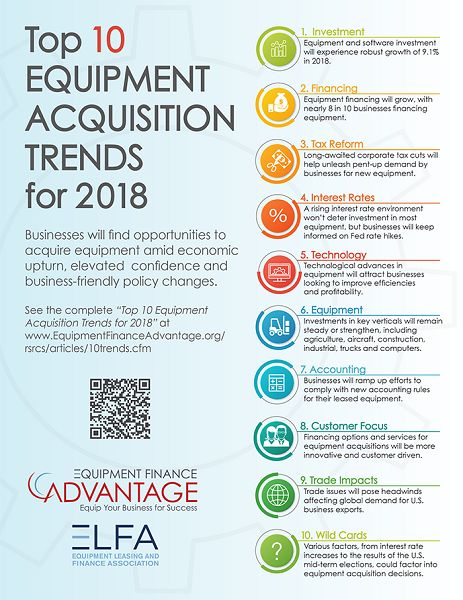 ELFA announces Top 10 Equipment Acquisition Trends of 2018 - dragline operator sample resume