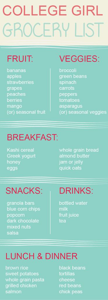 Food is amazing And if youu0027re starting out in college, you will - grocery list examples