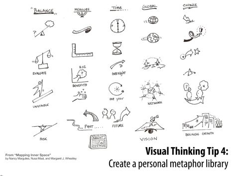 visual imagery and metaphorical thinking Visual words communicate more effectively than words lacking imagery, as long as they also satisfy our left brain by being something we can logically relate to.