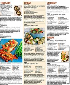 Best 7 day diet plan for weight loss
