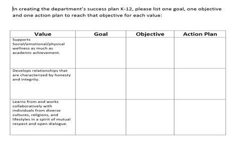 SMART Goal Development - new blog entry: http://schoolcounselorcentral.blogspot.com/2014/06/core-values-of-school-counseling_22.html