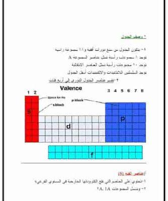 كتاب كيمياء الجدول الدوري شرح مختصر عن تصنيف العناصر الكيميائية Blog Blog Posts Periodic Table