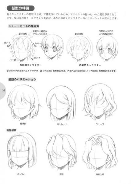 How To Draw Bangs Anime : bangs, anime, Sketch, Drawing, Ideas, Crayons