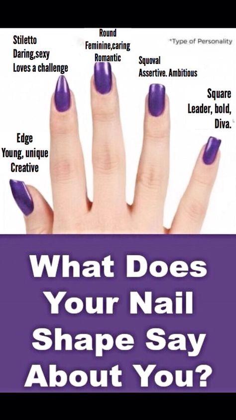 Personality Type By Nail Shape Cómo Dar Forma A Las Uñas
