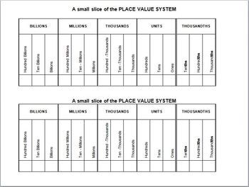 Here You Will Find My Collection Of Math Printables Including Math Worksheets And Templates Place Value With Decimals Place Value Chart Place Value Worksheets