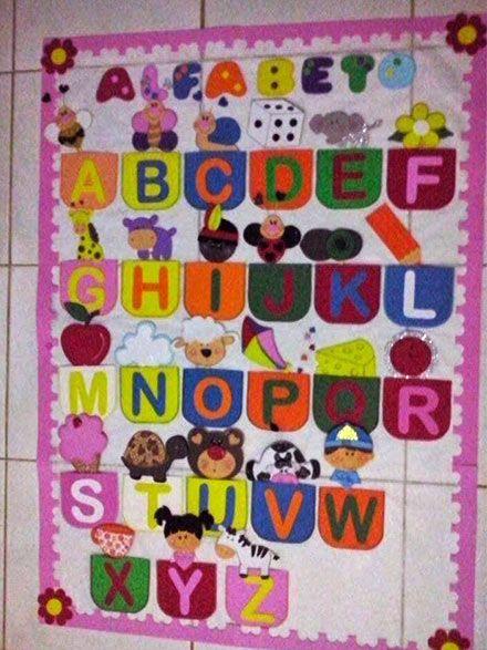 افكار وسائل تعليمية لغة انجليزية للاطفال لوحات مدرسية بالعربي نتعلم Alfabeto De Eva Sala De Aula Infantil Enfeites Para Sala De Aula