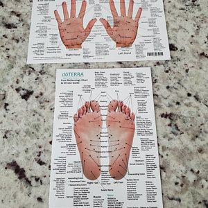 10 Pack Mini Essential Oil Reflexology Chart Oil Use Guide 5 5 X 8 5 On 14pt Card Stock In 2020 Reflexology Chart Foot Reflexology Reflexology Foot Chart