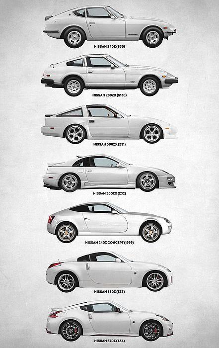 Nissan Nissan Z Car Sports Car Japanese Car Generation History Timeline Evolution Datsun See Fairlady Nissan Fai In 2020 Nissan Z Nissan Cars Nissan Z Cars