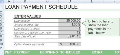 loan payment schedule template