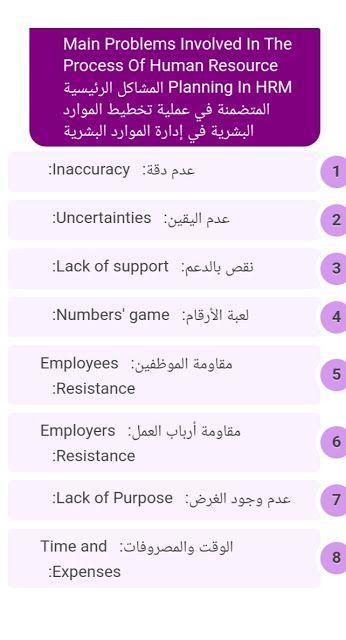 What Are The Challenges Of Hr Planning Difficulties Limitations ما هي تحديات تخطيط الموارد البشرية الصعوبات والقيود