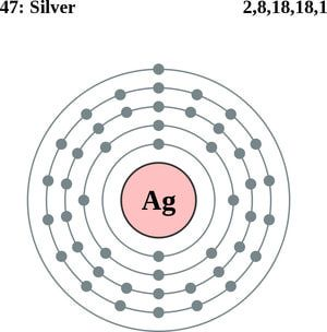 Silver bohr diagram introduction to electrical wiring diagrams planetary bohr model of xenon xe 10 lines study pinterest rh pinterest com silver background bohr diagram of silver ccuart Image collections
