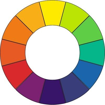 The Color Wheel Color Wheel Art Primary Color Wheel Color Wheel Lesson