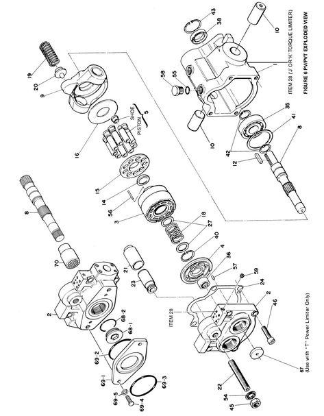Motor Starter Sizes