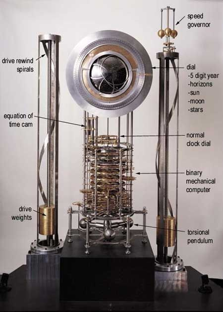 The Clock Of The Long Now Also Called The 10 000 Year Clock Is A Proposed Mechanical Clock Designed To Keep Accurate Time For The Long Now Clock Clock Design