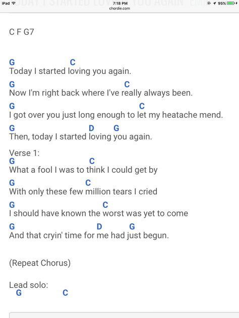 Today I Started Loving You Againrle Haggard Chords