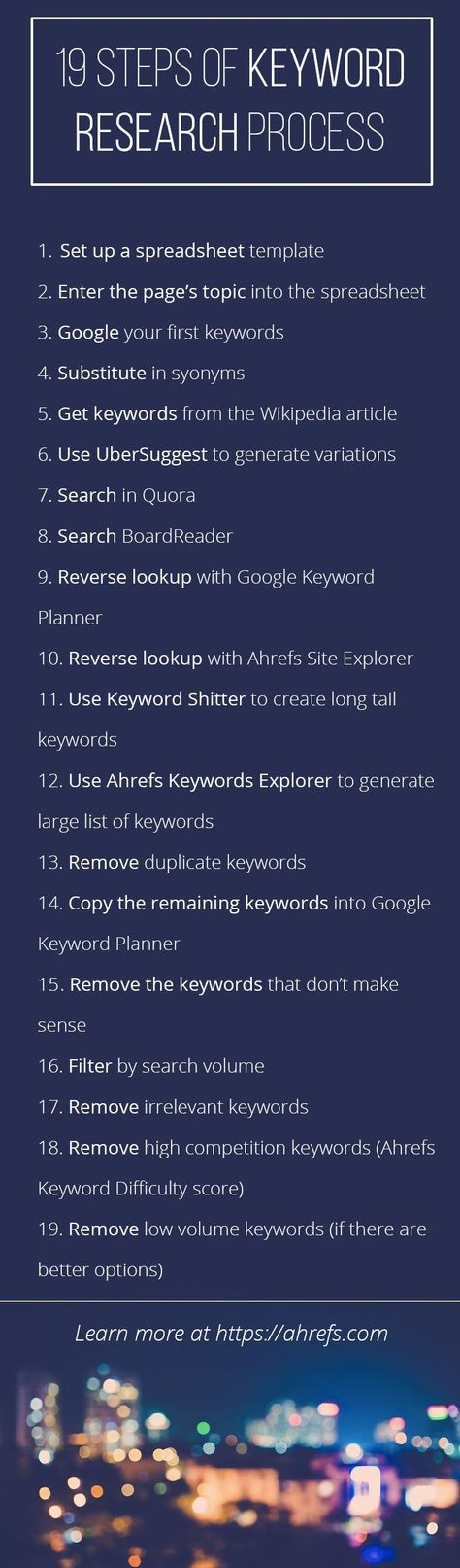Keyword Research: The Beginner's Guide by Ahrefs