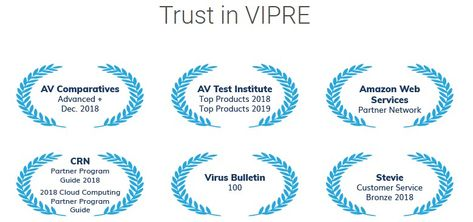 Protect yourself from cyber threats with Vipre for just $49