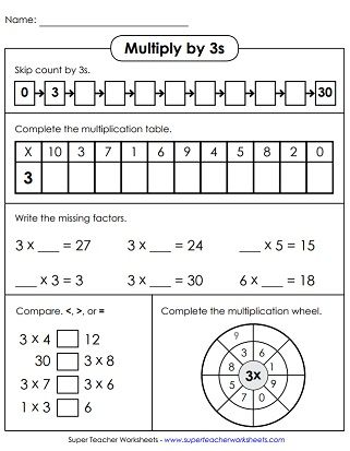 Printable Multiply By 3s Worksheets Multiplication Worksheets Printable Multiplication Worksheets Multiplication
