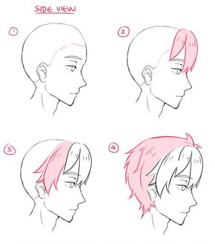 63 Ideas Hair Drawing Back View Design Reference For 2019 Anime Drawings Tutorials Drawing Tutorial Cartoon Drawings
