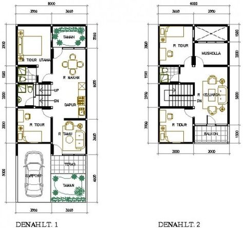 Gambar Denah Rumah Minimalis Type 36 9 (con imágenes ...