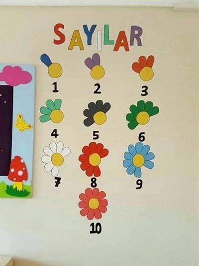 وسائل تعليمية للارقام رياض اطفال منتسوري رياضيات بالعربي نتعلم Preschool Craft Activities Preschool Crafts Preschool Art