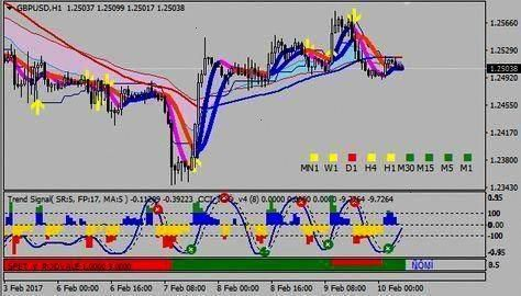 Tradingstrategy Strategy Download Trading Profit Forex Super