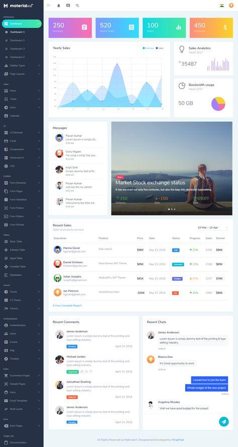 Materialart Powerful Material Admin Template App User Interface