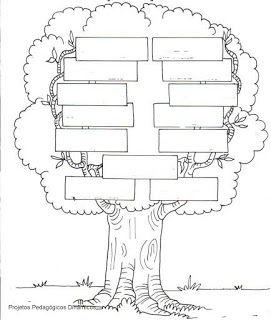 Portal Escola Modelos De Arvores Genealogicas Para Imprimir