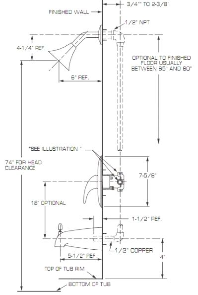 The Standard Height For The Shower Shower Plumbing Bathroom Plumbing Bathtub Plumbing