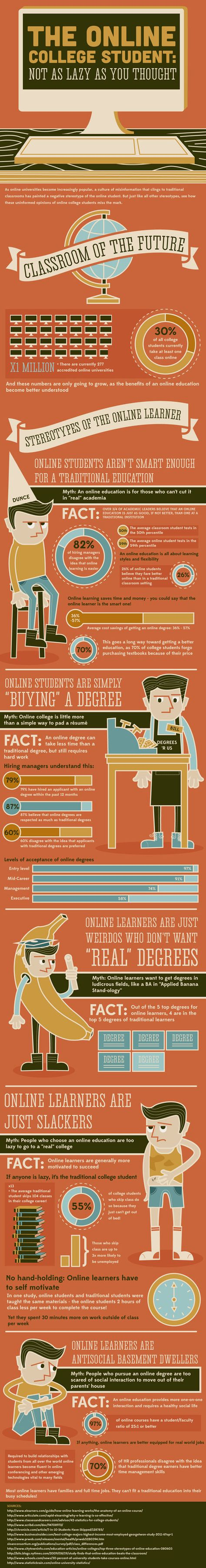 The 5 Stereotypes of the Online College Student Infographic - e-Learning Infographics