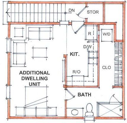 Are Accessory Dwelling Units Worth The Investment Bsb Design Accessory Dwelling Unit Dwell The Unit