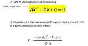 Polinomio De Segundo Grado Búsqueda De Google Math Math Equations