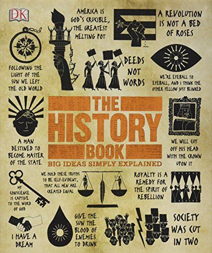 Call Number D 21 H7534 2016 Barcode 20013124035 The History Book Big Ideas Simply Explained By Dk Image Provided History Books Good Books History