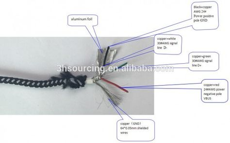 Wire Diagram For Iphone Usb Cable Iphone Cable Usb Cable Usb
