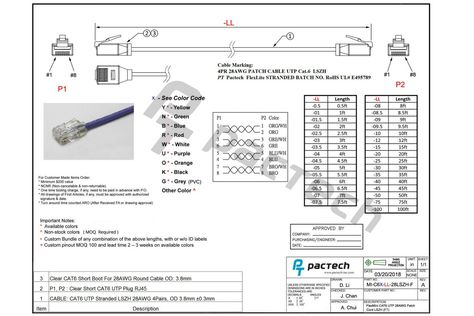 Ceiling Light Wiring Diagram Australia