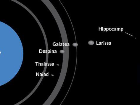 100 Ideas De Sistema Solar Astronomía Espacio Y Astronomía Planetas