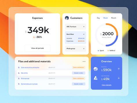 Web Application - Moneyboard