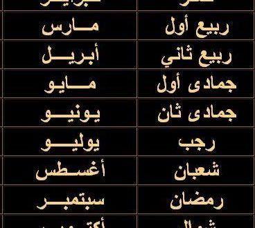 أسماء الأشهر الهجرية بالترتيب وبعض المعلومات عنها Arabic Calligraphy