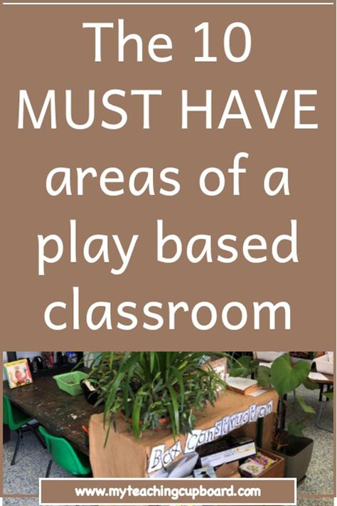 The 10 Essential Areas of A Play Based Classroom