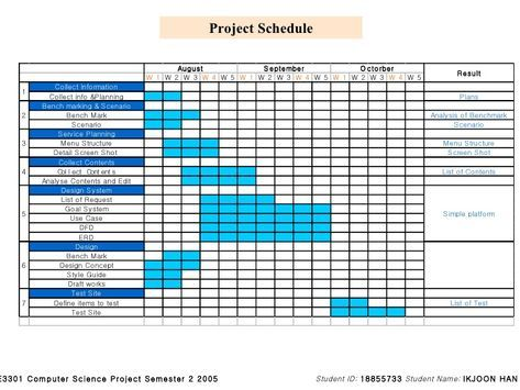 Sample Project Plan Project Plans How To Plan Projects