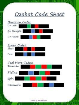 image regarding Ozobot Printable identified as Arrival in direction of Ozobot robots, Ozoblockly, programming