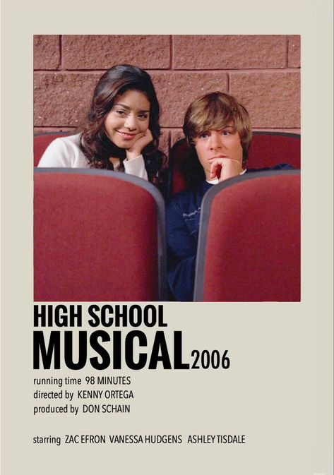 High school musical by millie