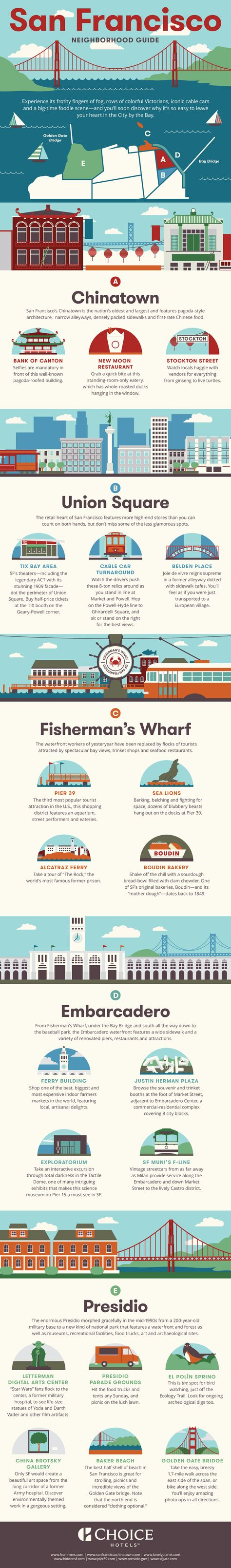 San Francisco Neighborhood Guide Travel California Choice Hotels Premium Infographic Infographics Pinterest Neighborhoods