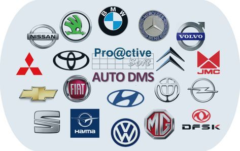 Pin By Yehia On T O In 2020 Dealership Profit And Loss Statement Management