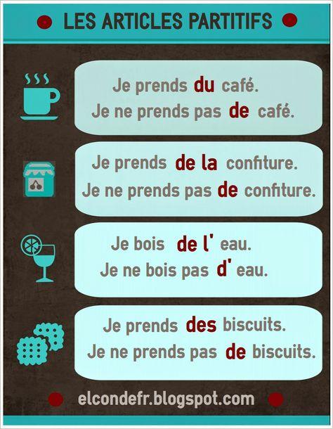 """GRAMMAIRE   Apprenez à vos enfants les articles partitifs: """"Je bois DU café"""" / """"Je ne bois DE café"""""""
