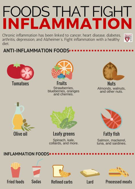 """Anti inflammatory diet foods recipes plan Foods that Fight Inflammation  """"...one of the best ways to quell inflammation lies not in the medicine cabinet, but in the refrigerator."""" Fatty fish, Olive oil, tomatoes, strawberries, blueberries, oranges, cherries; nuts including almonds & walnuts; leafy greens. Latest anti-inflammatory diet news updated daily"""
