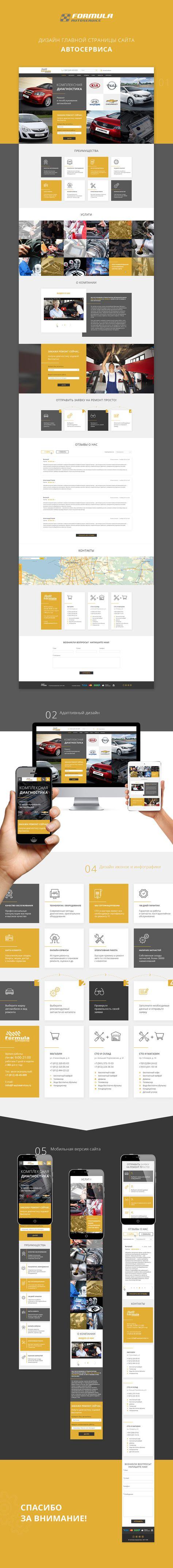 Design of the site for Formula