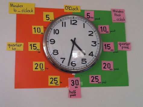 What S The Time An Easy Way For The Kids To Learn Telling The
