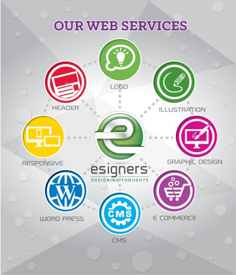 Esigners Is One Of The Best Web Development Companies In Canada We Provide Web With Images Web Design Services Web Development Design Wordpress Website Design